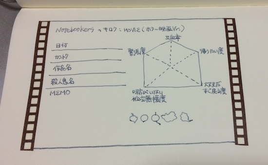 Notebookersのキロク